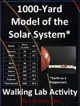1000-Yard Model of the Solar System (Earth as a Peppercorn) Walking Lab Activity
