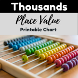 1,000 Chart for Classrooms