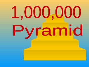 $1,000,000 Answers