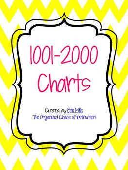 NEW & IMPROVED! 1,001-2,000 Thousands Charts