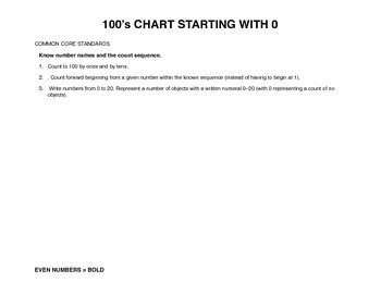 100'S CHART STARTING WITH 0