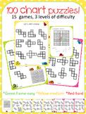 100chart puzzles (ladybugs)