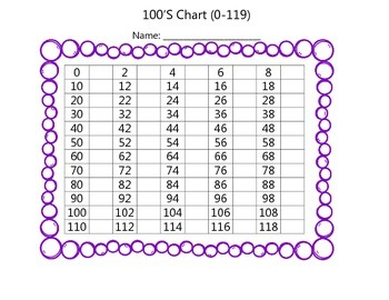 100's Chart (0-119) FREEBIE