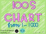 100s Chart, 1-1000