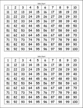 100s Chart - 2 per page - King Virtue
