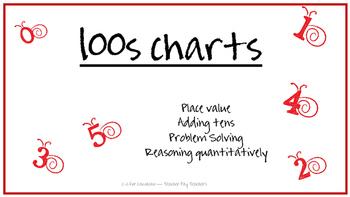 100s Chart Activities