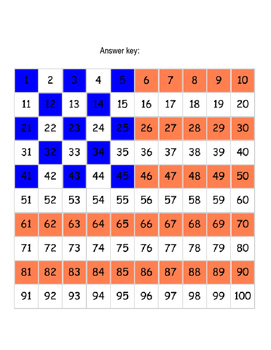 100s Chart Color By Number