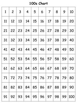 100s Chart - Full-page - King Virtue
