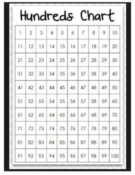 100's-Chart Fun Game