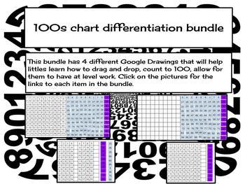 100s Chart Google Bundle