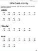 100's Chart Hidden Flower Picture Activity 2-Digit Subtraction