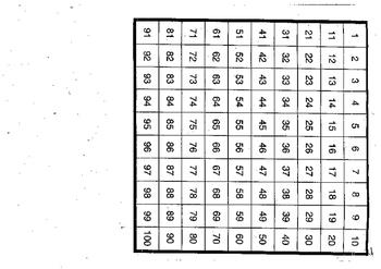 100s Chart Hundreds