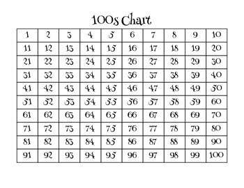 100s Chart Large Fun Fonts