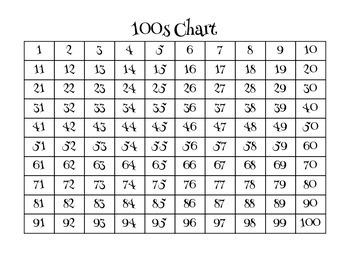 100s Chart Large Fun Fonts