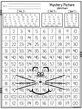100's Chart Mystery Picture: Cat in the Hat #120's Chart Included