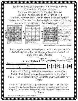 100s Chart Mystery Pictures - Back to School - Math Place Value
