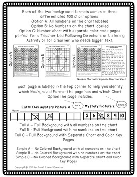 100s Chart Mystery Pictures - Earth Day - Math Place Value