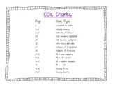 100s Chart Pack