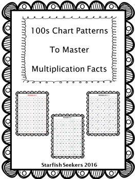 Multiplication Facts on 100s Charts