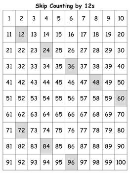 100s Chart: Skip Count by 12s - Full Page - Portrait - King Virtue