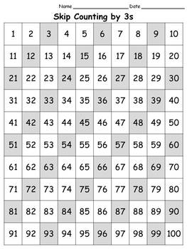 100s Chart: Skip Count by 3s - Full Page - Portrait -King Virtue