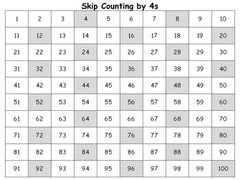 100s Chart: Skip Count by 4s - Full Page - Landscape - King Virtue