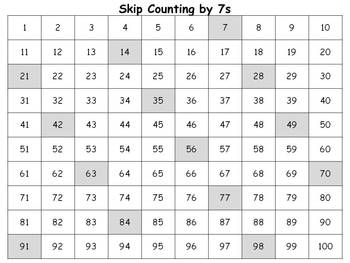 100s Chart: Skip Count by 7s - Full Page - Landscape - King Virtue