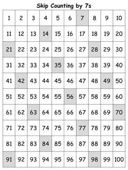 100s Chart: Skip Count by 7s - Full Page - Portrait -King Virtue