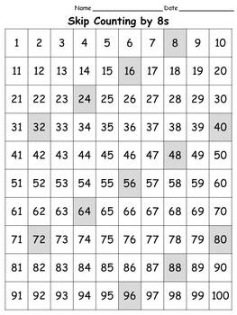 100s Chart: Skip Count by 8s - Full Page - Portrait -King Virtue