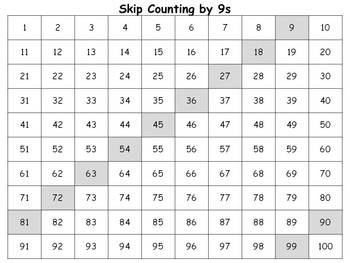 100s Chart: Skip Count by 9s - Full Page - Landscape - King Virtue