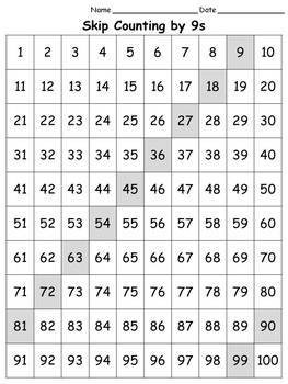100s Chart: Skip Count by 9s - Full Page - Portrait - King Virtue