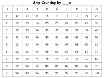 100s Chart: Skip Count by ___s (Blank) - Full Page - Landscape - King Virtue