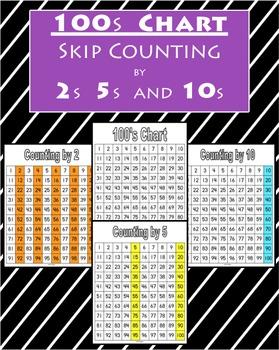 100s Chart and Skip Counting FREEBIE!!!