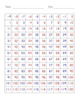 100s Chart, variety