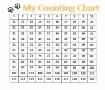 100's Chart with numbers up to 120