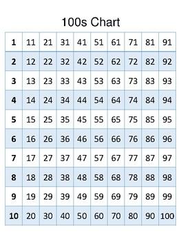 100s Charts