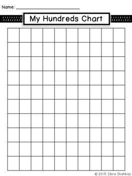 100s Chart Practice