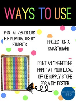 100s and 120s Chart Posters
