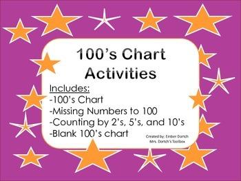 100's chart activities
