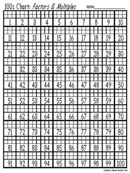 100s chart for Factors & Multiples (EDC Counting Tape alternative)