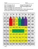 100s chart hidden picture - CRAYONS