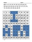 100s chart hidden picture I AM