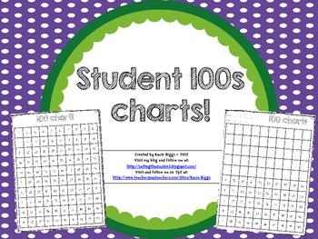 100's charts!