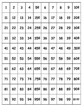 100's chart for money