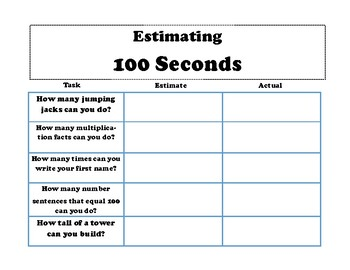 100th Day Estimation
