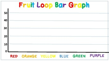 100th Day Fruit Loop Challenge!