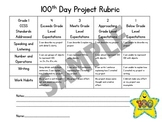100th Day Project Rubric