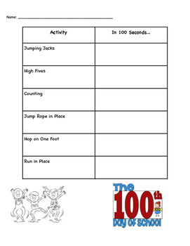 100th Day Timed Activities