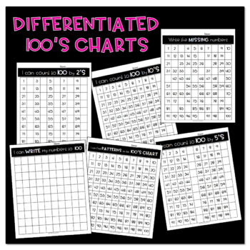 100th Day of School/100's Chart Games and Activities
