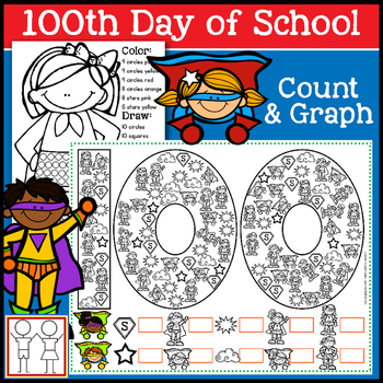 100th Day of School Coloring Pages by Catherine S | TpT